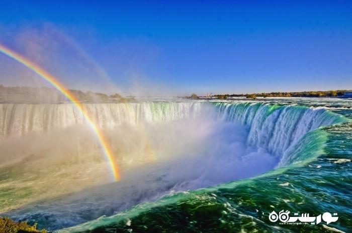 آبشار نیاگارا (Niagara Falls)